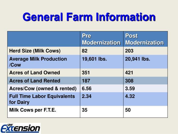 General farm information