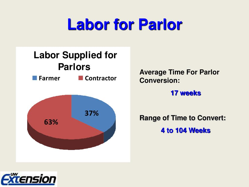 Labor for Parlor