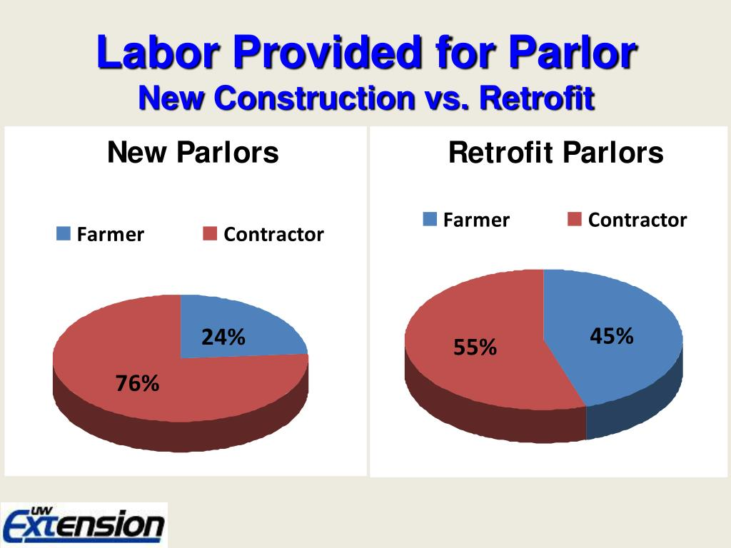 Labor Provided for Parlor