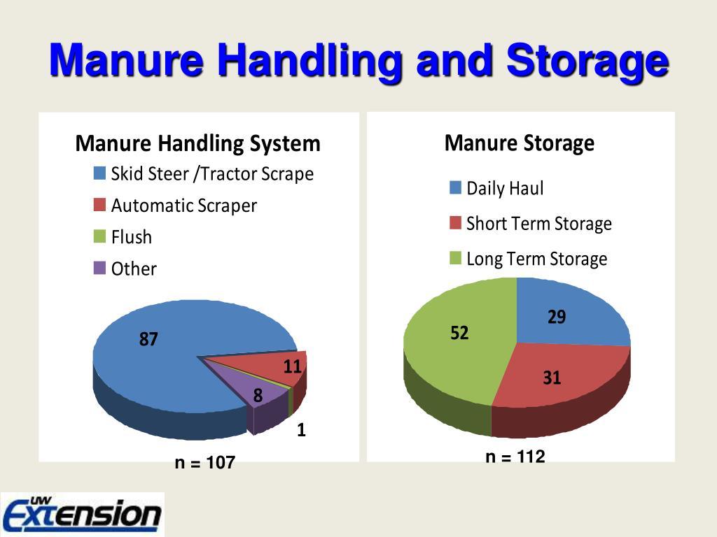 Manure Handling and Storage