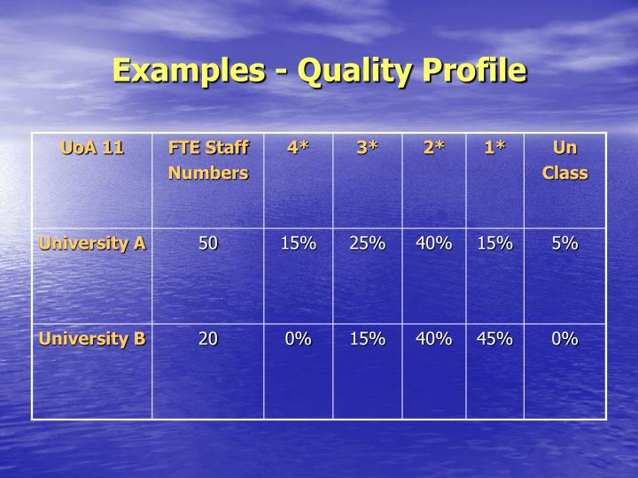 Examples - Quality Profile