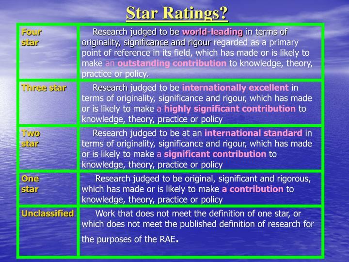 Star Ratings?