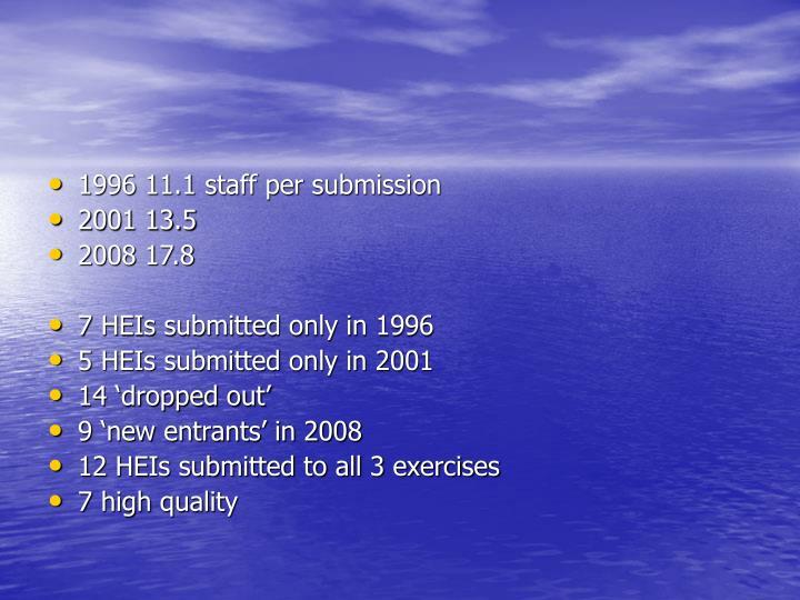 1996 11.1 staff per submission