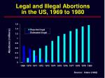 legal and illegal abortions in the us 1969 to 1980