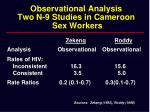 observational analysis two n 9 studies in cameroon sex workers