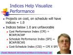 indices help visualize performance