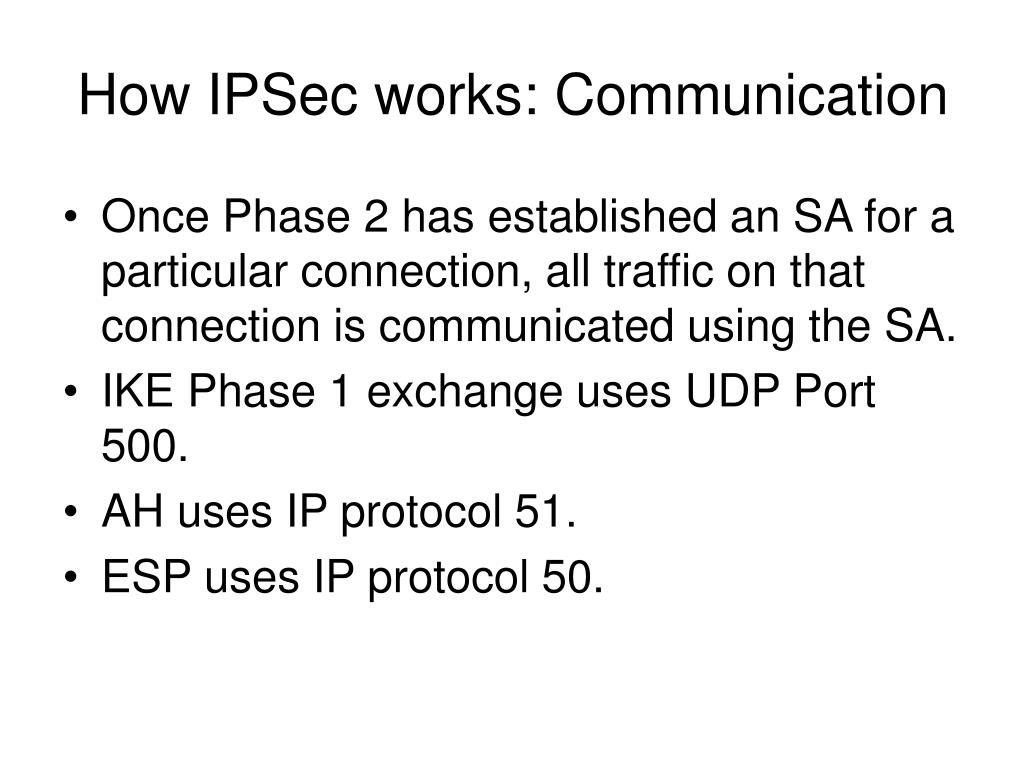 How IPSec works: Communication