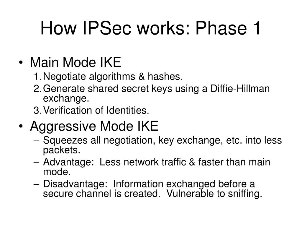 How IPSec works: Phase 1