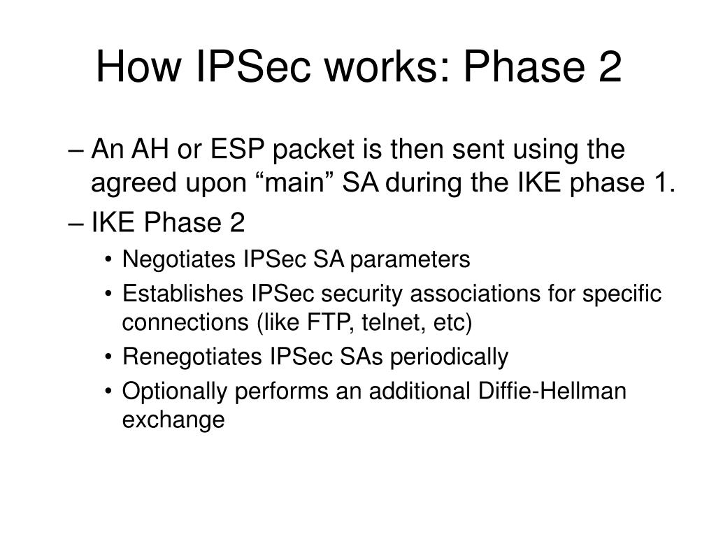 How IPSec works: Phase 2