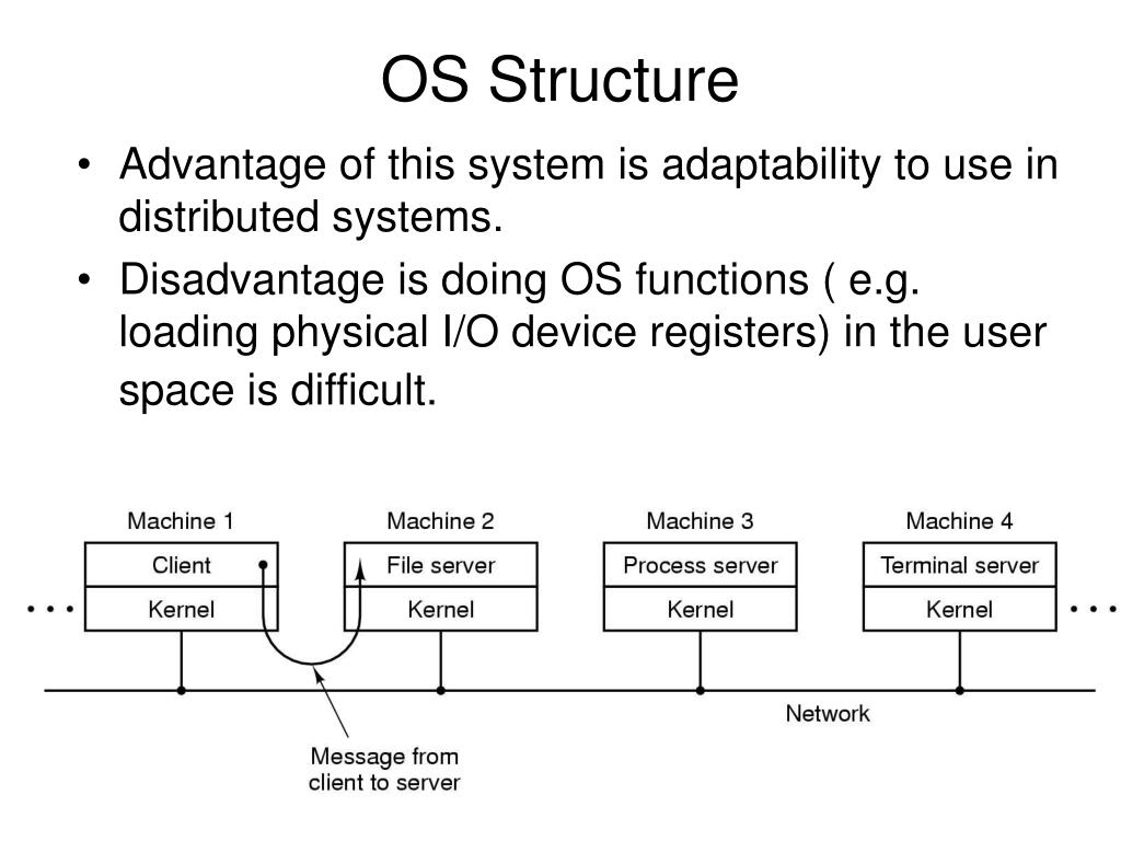 OS Structure