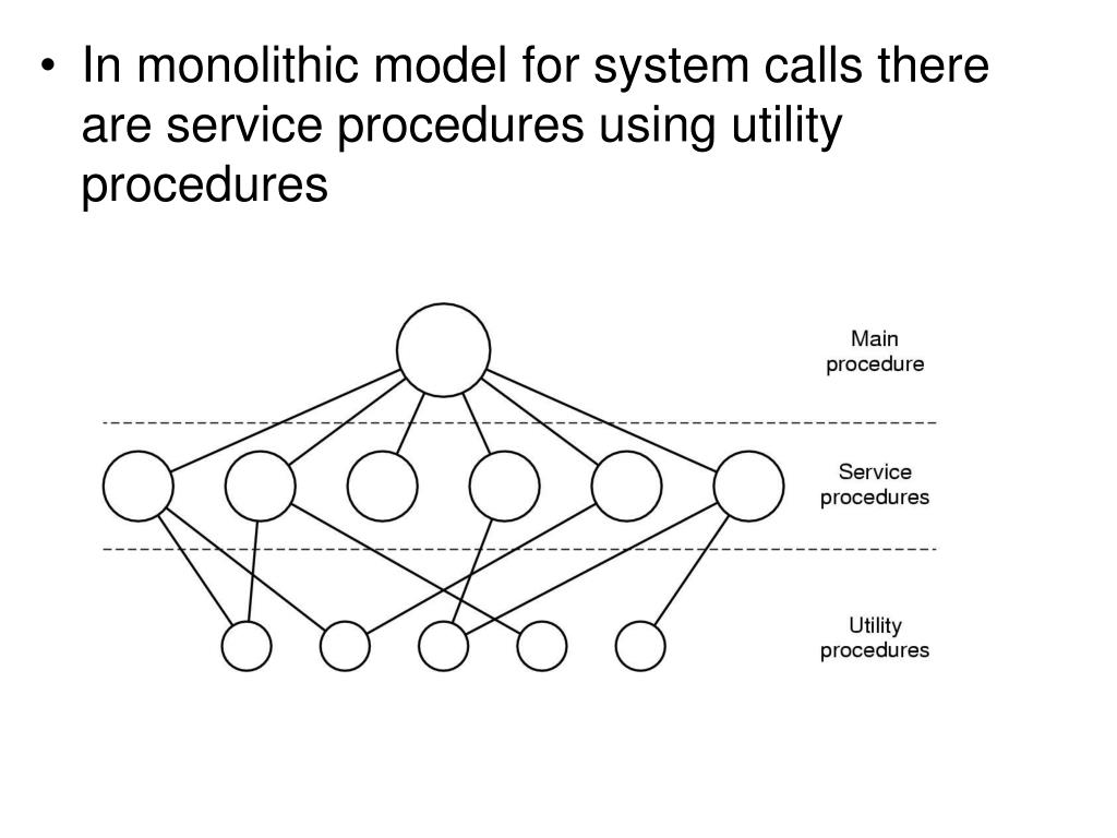 In monolithic model for system calls there are service procedures using utility procedures
