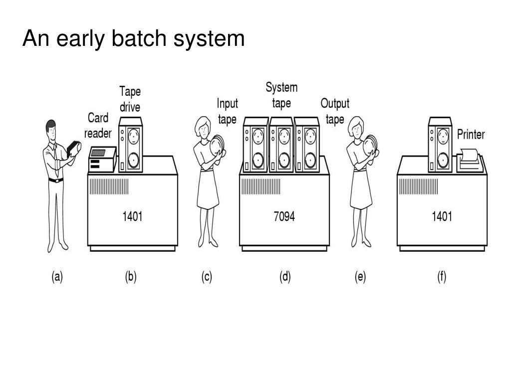 An early batch system