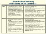 communication marketing deliverables timeline examples