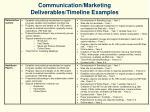 communication marketing deliverables timeline examples42