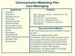 communication marketing plan core messaging