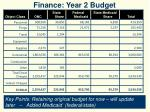 finance year 2 budget