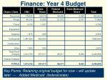 finance year 4 budget
