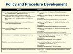 policy and procedure development31