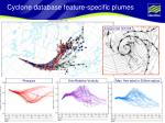 cyclone database feature specific plumes