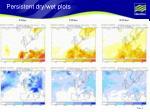 persistent dry wet plots