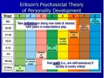 erikson s psychosocial theory of personality development