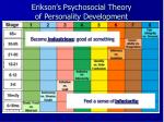 erikson s psychosocial theory of personality development3