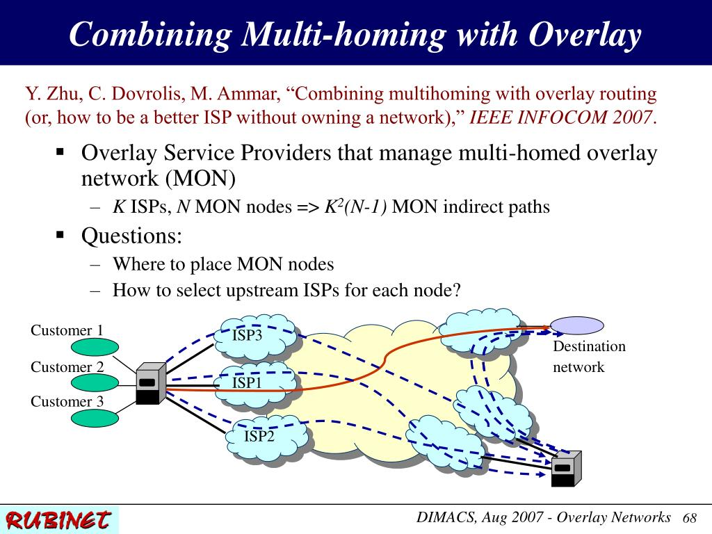 Combining Multi-homing with Overlay