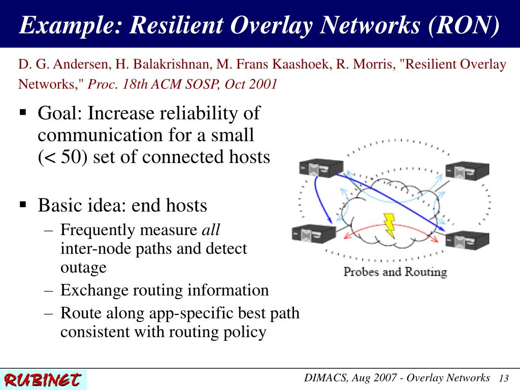 Example: Resilient Overlay Networks (RON)
