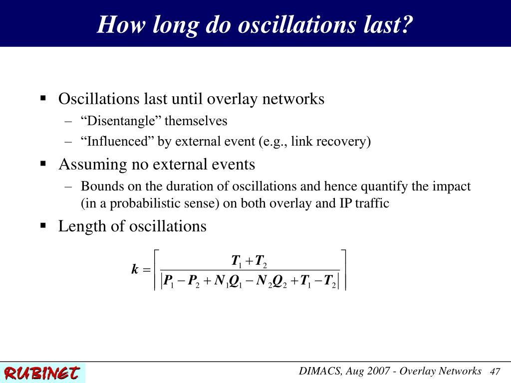 How long do oscillations last?