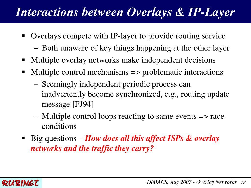 Interactions between Overlays & IP-Layer