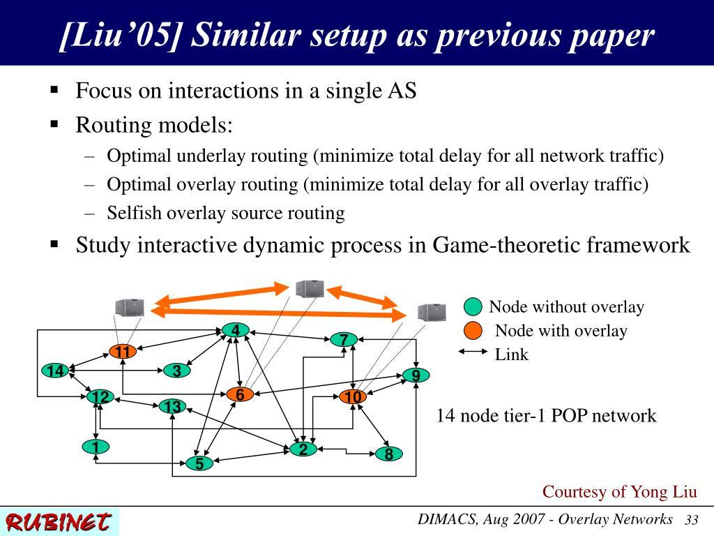 [Liu'05] Similar setup as previous paper