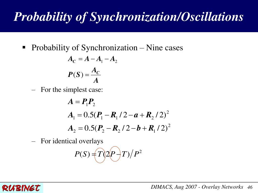 Probability of Synchronization/Oscillations
