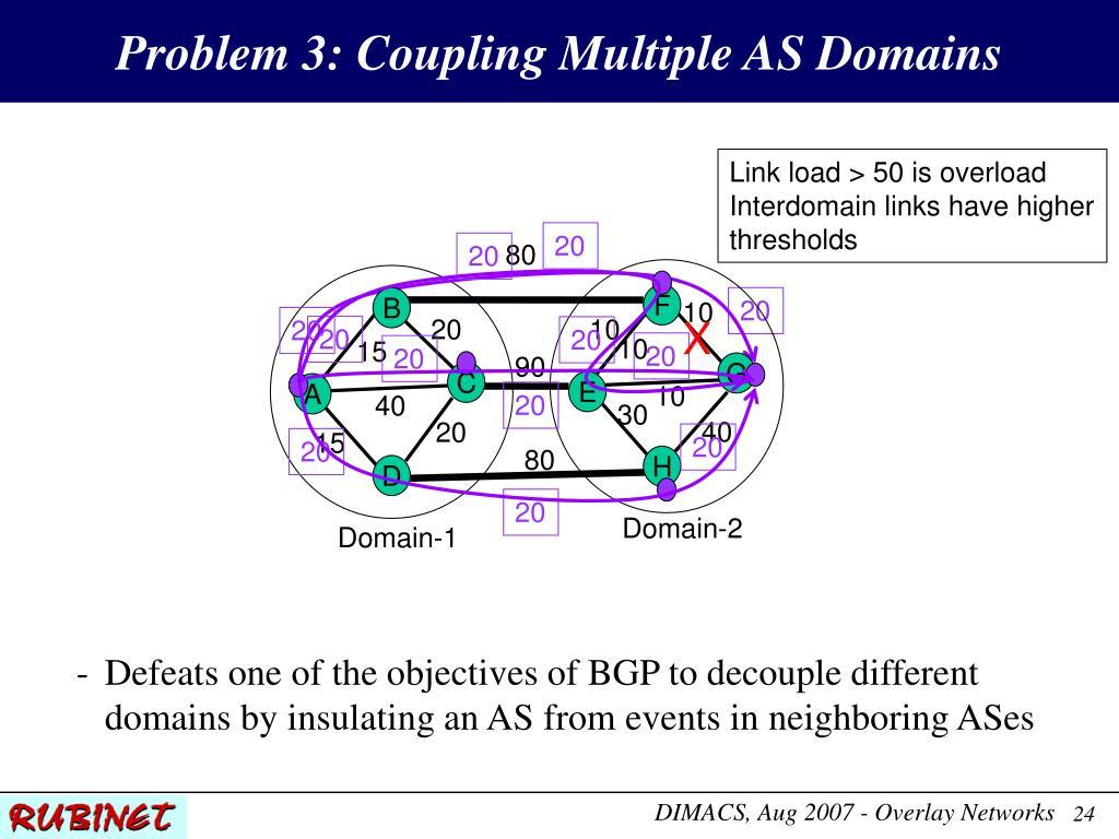 Problem 3: Coupling Multiple AS Domains