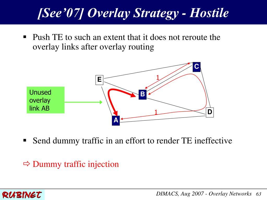 [See'07] Overlay Strategy - Hostile