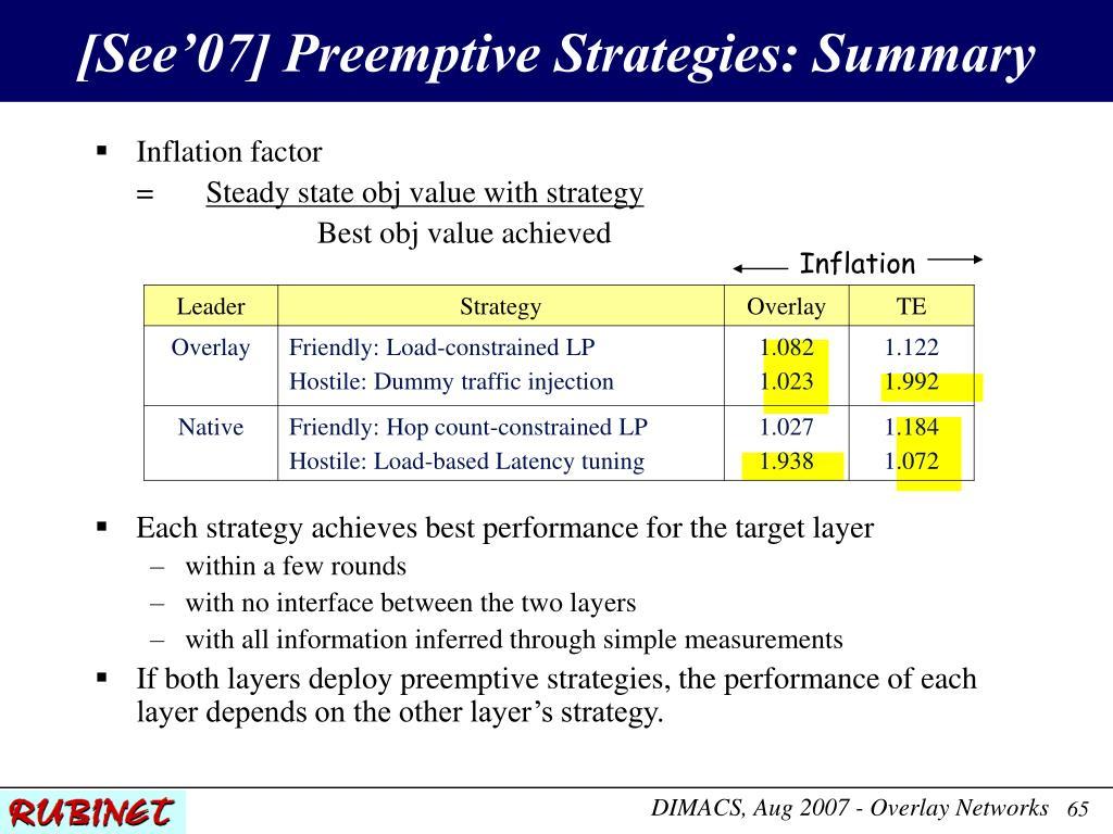 [See'07] Preemptive Strategies: Summary