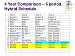 4 year comparison 6 period hybrid schedule