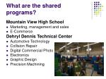what are the shared programs15