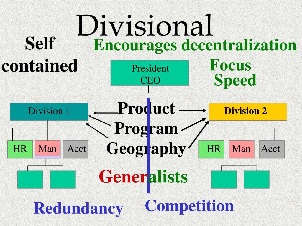 Divisional