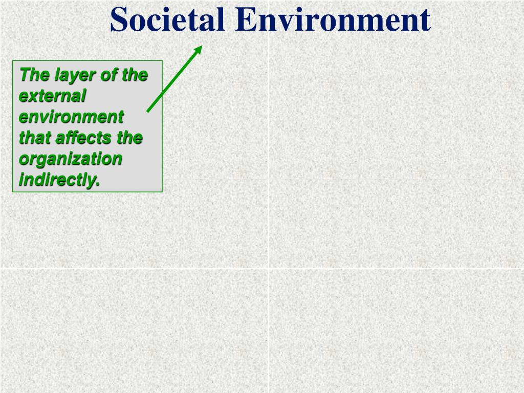 The layer of the external environment that affects the organization indirectly.