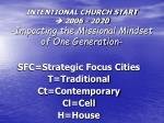 intentional church start 2006 2020 impacting the missional mindset of one generation