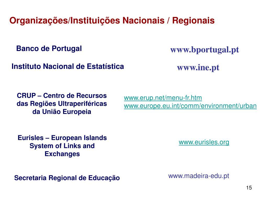 Organizações/Instituições Nacionais / Regionais
