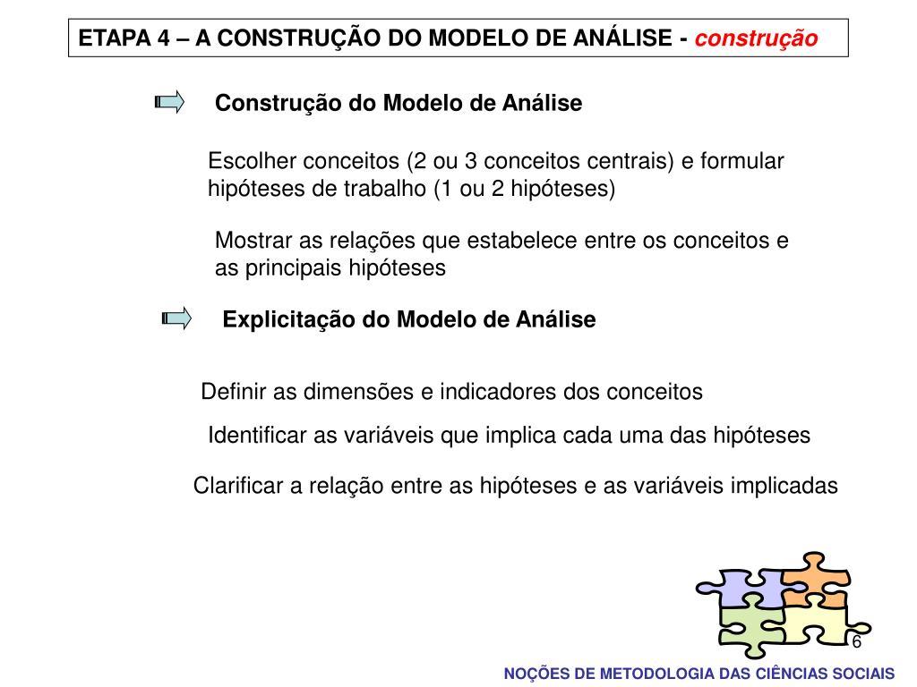 ETAPA 4 – A CONSTRUÇÃO DO MODELO DE ANÁLISE -