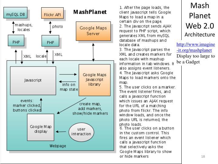 Mash Planet Web 2.0