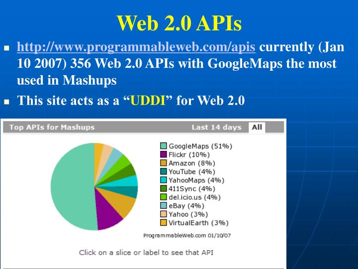 Web 2.0 APIs