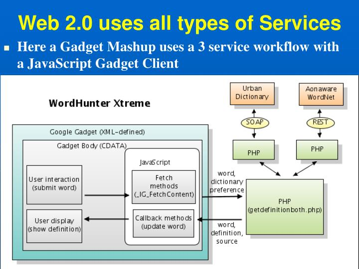 Web 2.0 uses all types of Services