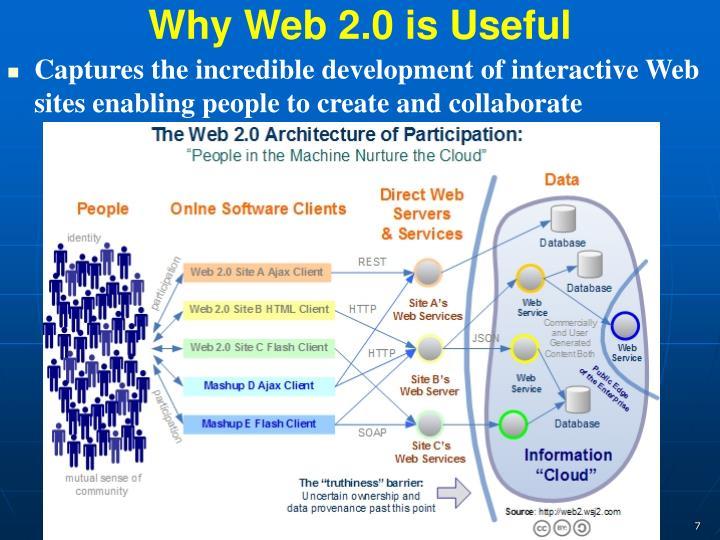 Why Web 2.0 is Useful