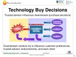 technology buy decisions
