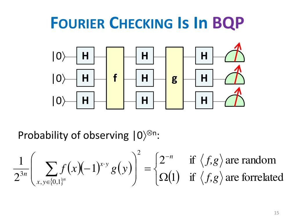 Fourier Checking