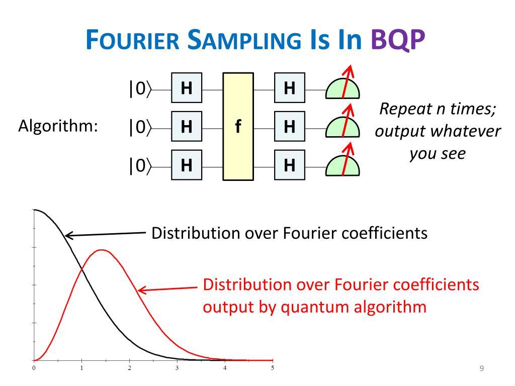 Fourier Sampling