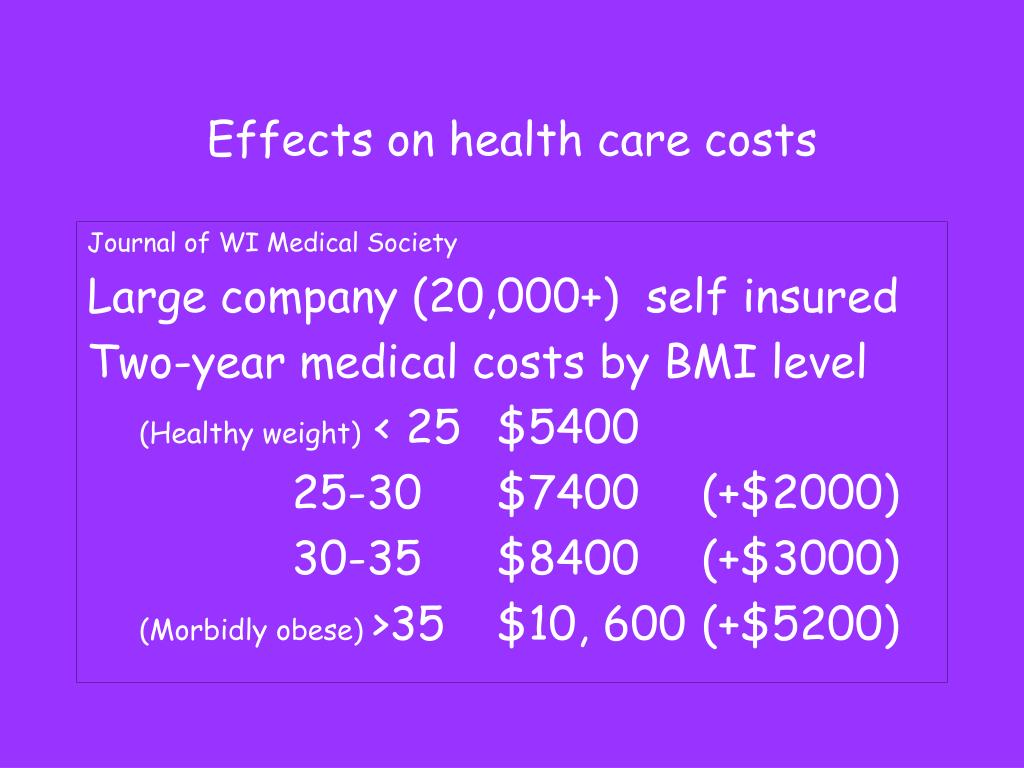 Effects on health care costs